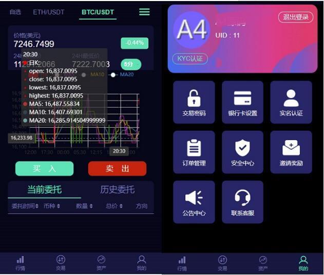 最新lEO数值资产系统某平台2021新版 c2c币数值合约交易平台自动撮合松机器人功能 数值资产系统 合约交易平台 第2张