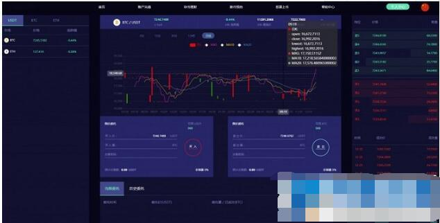 最新lEO数值资产系统某平台2021新版 c2c币数值合约交易平台自动撮合松机器人功能 数值资产系统 合约交易平台 第4张